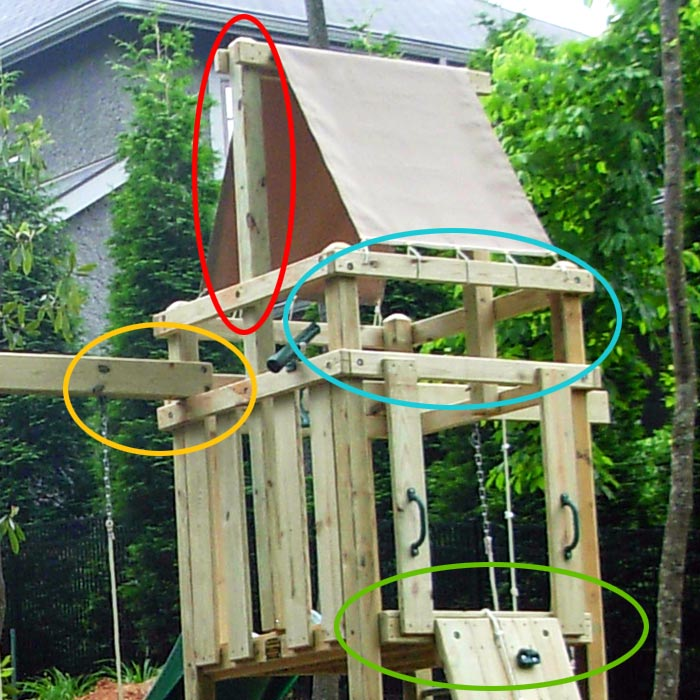 Asheville Playgrounds Safety Comparison